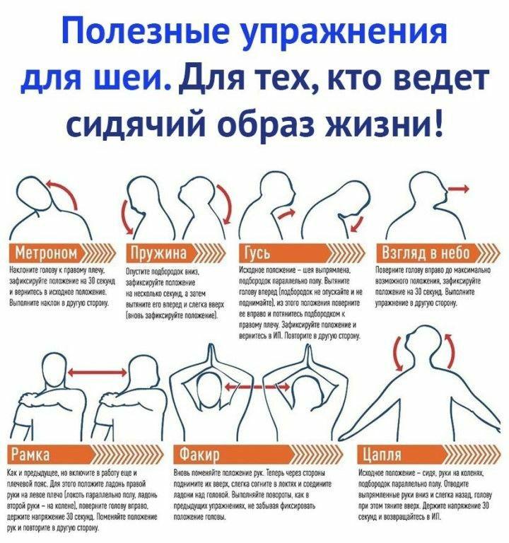 Полезные упражнения для шеи.