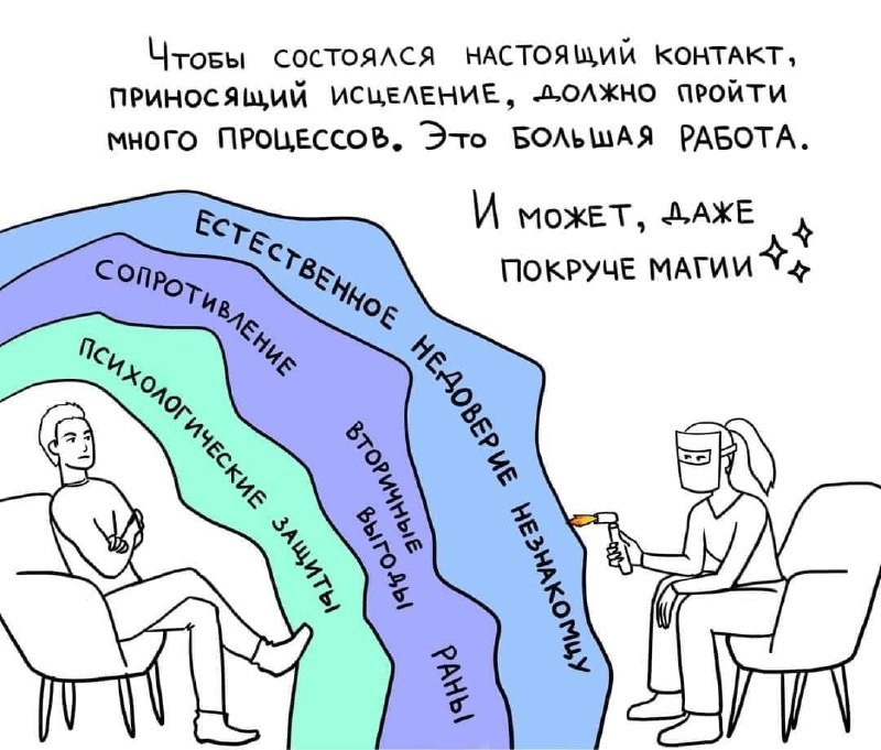 Работа психолога  Многим кажется, что психолог — это простая профессия, где...