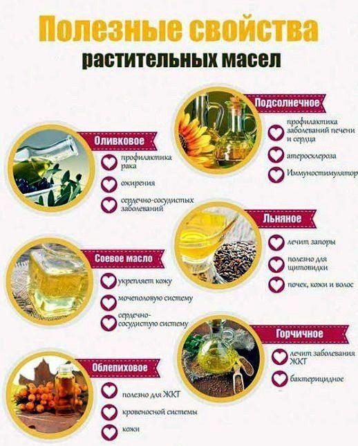 ️ Чем полезны растительные масла.  Льняное масло снижает риск возникновения...