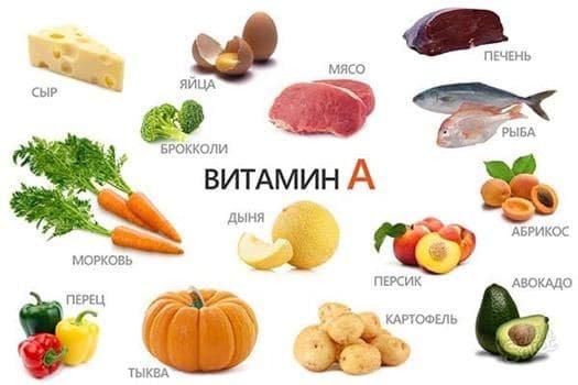 При сбалансированном питании дефицита витамина А быть не должно  Тот, кто...