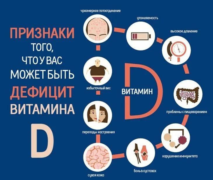 Какие методы исследования уровня витамина Д существуют?  Золотым стандартом...