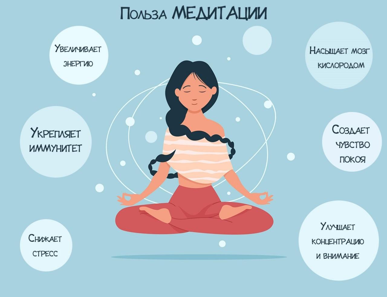 Медитация или аутогенная тренировка  Я уже не раз писал, что медитация...