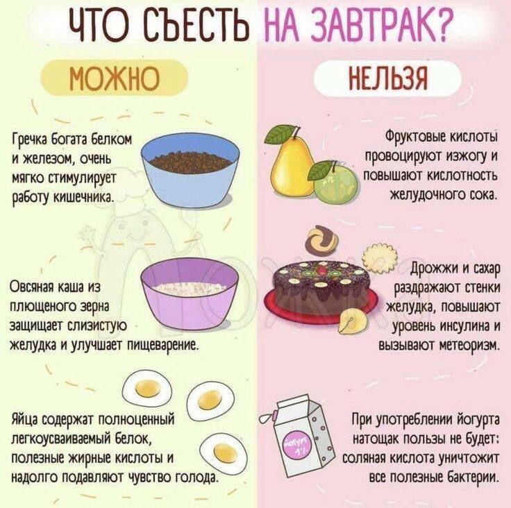 5 причин обязательно завтракать!  1. Здоровье сердца и сосудов. Большинство...