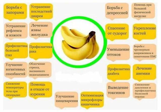22 ПРИЧИНЫ ПОЛЮБИТЬ БАНАНЫ  ️ Банан не только вкусное, но и полезное лакомство...