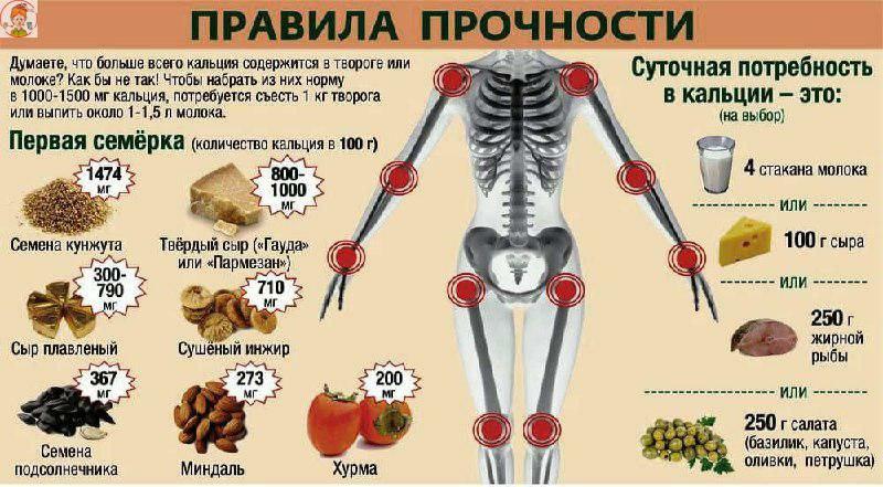Что нужно есть для крепких костей.  ️Йогурт содержит кальций, а также витамин...