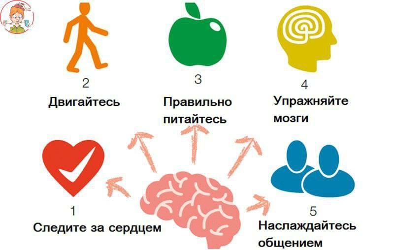 Что поможет снизить риск развития болезни Альцгеймера.  Правильный образ жизни...